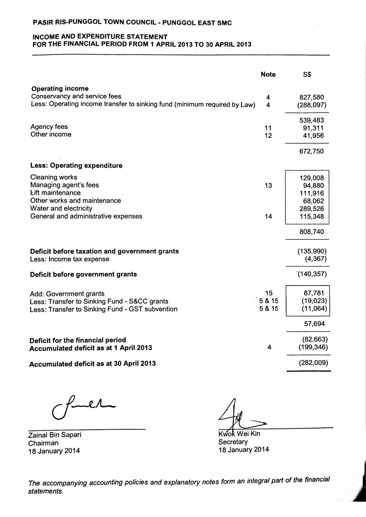 Punggol East SMC – Deficit position as of 30 April 2013